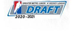 Titans draft picks